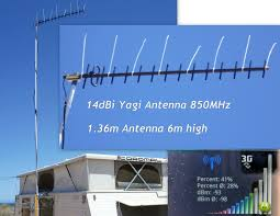 Yagi style directional antenna
